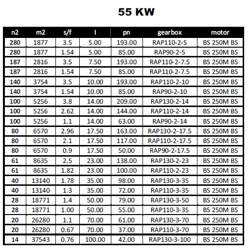 31-55kw